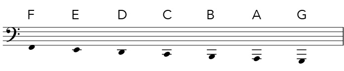 Bass clef notes below the staff