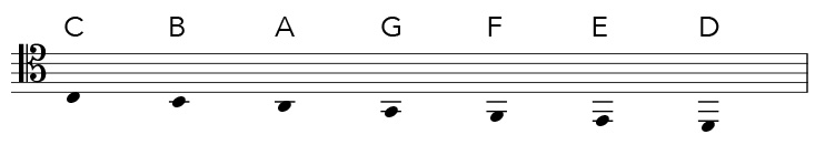 Tenor clef notes below the staff
